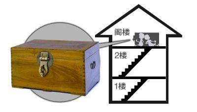 事故示意图。导致小姐弟俩被关在木箱内闷死的就是这种锁扣。制图:肖甜 吉启雷