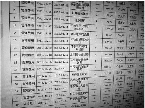 发生在绛县北乔野村的咄咄怪事