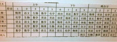 黄花店高中高二某班的课表。(图片由受访者提供)