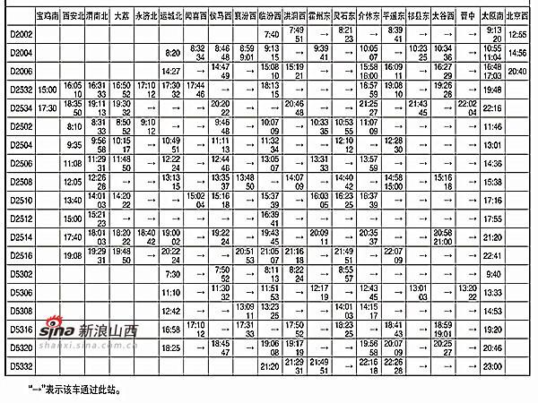 大西高铁动车组列车简明时刻表