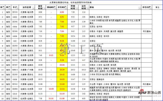 太原南站公布52趟列车运行时刻表
