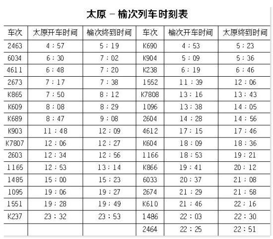 10月24日,太原火车站发布消息,太原站到榆次站可以办理城际卡乘坐火车